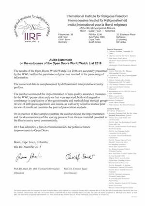 International Institute for Religious Freedom audits World